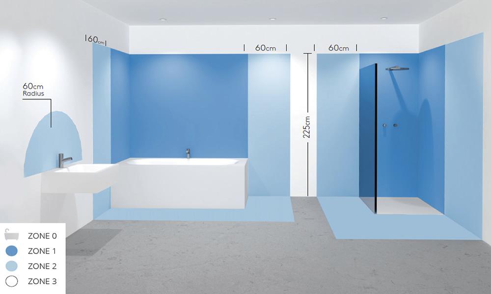 Electriciteit aanleggen in de badkamer